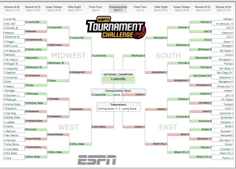 Congratulations to Brandon Ford. This is his winning bracket for the 2013 Sports Minded Bracket Challenge.