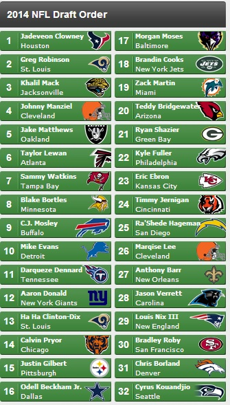 2014 Mock Draft NFL 1